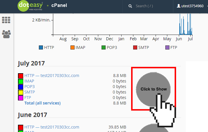 cPanel bandwidth monthly summary